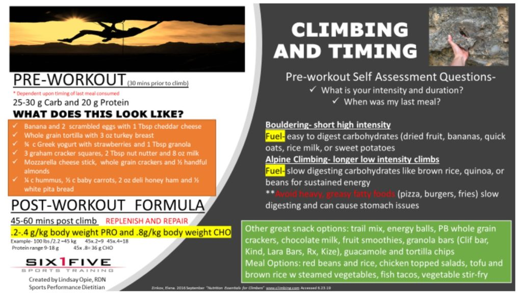 This image has an empty alt attribute; its file name is climbing-nutrition-infographic-pdf-1024x576.jpg